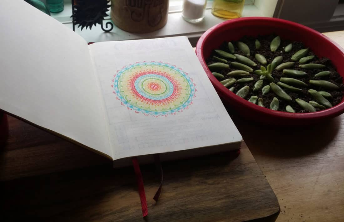 How I Conquered the First Page of my Bullet Journal first page art   Littlecoffeefox.com