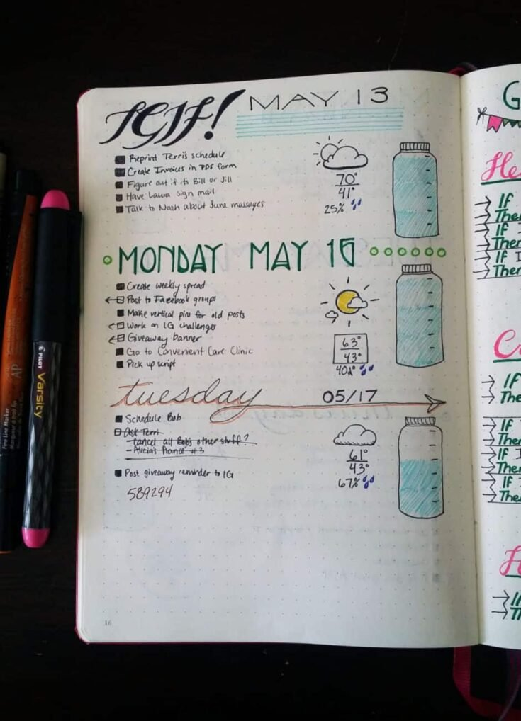 How to Setup Bullet Journal Daily Spreads