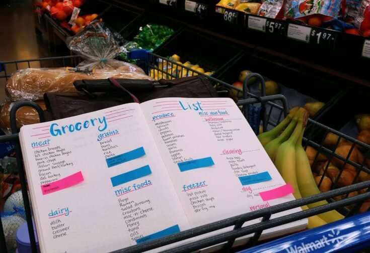 The Master Grocery List