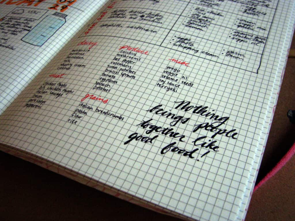 Meal planning in the Bullet Journal quote