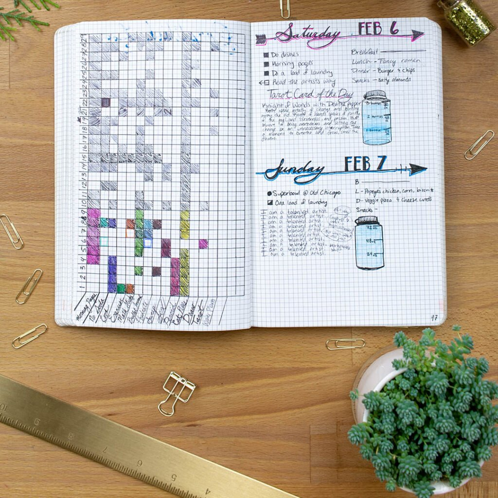 habit tracker with completed habits colored in different colors