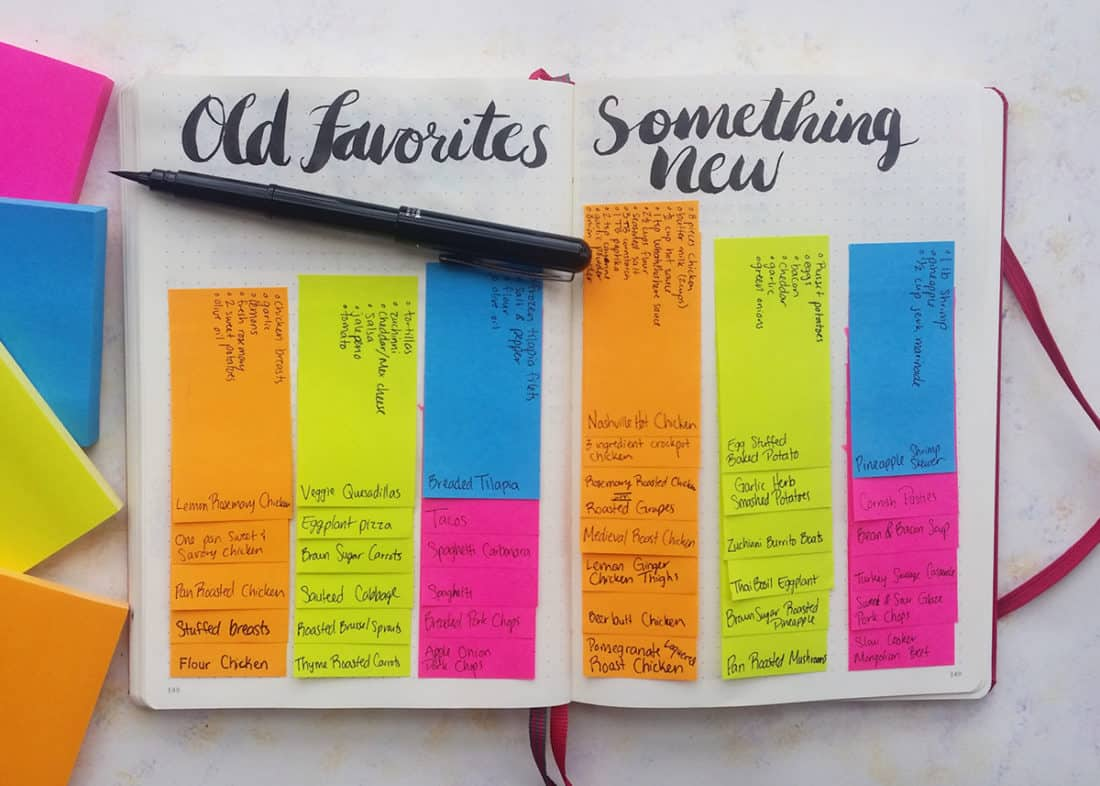 Meal Planning Revisited How To Build A Recipe Bank