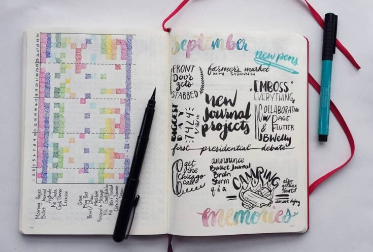 How to Preserve Moments in Your Bullet Journal With a Memories Page