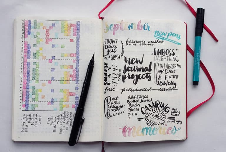 Your Memories Page – How to Preserve Moments in Your Bullet Journal