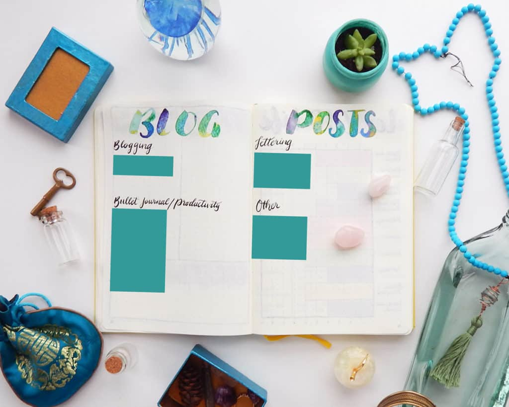 A bullet journal spread for planning blog posts. The posts are spread into four different categories: blogging, lettering, bullet journal/productivity, and other.