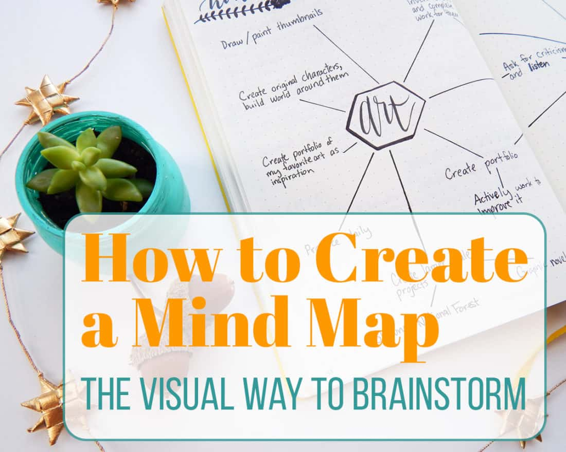 How to Create a Mind Map - The Visual Way to Brainstorm