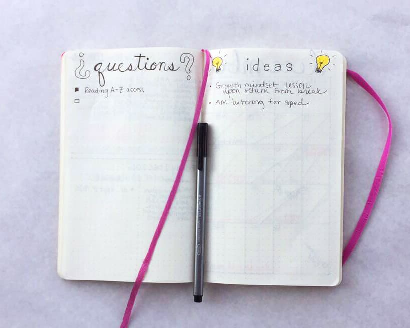 A bullet journal spread for questions and ideas for lesson plans.