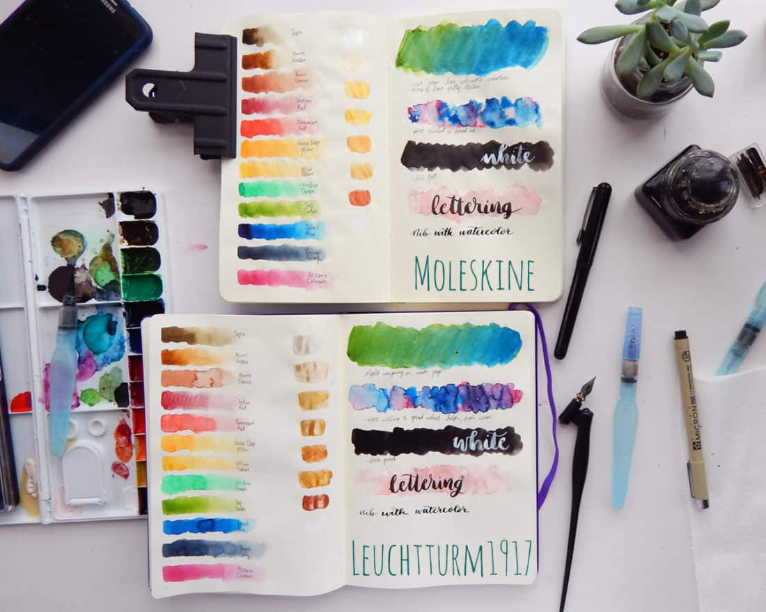 The final results of the watercolor tests on the Moleskine and Leuchtturm1917 journal pages.
