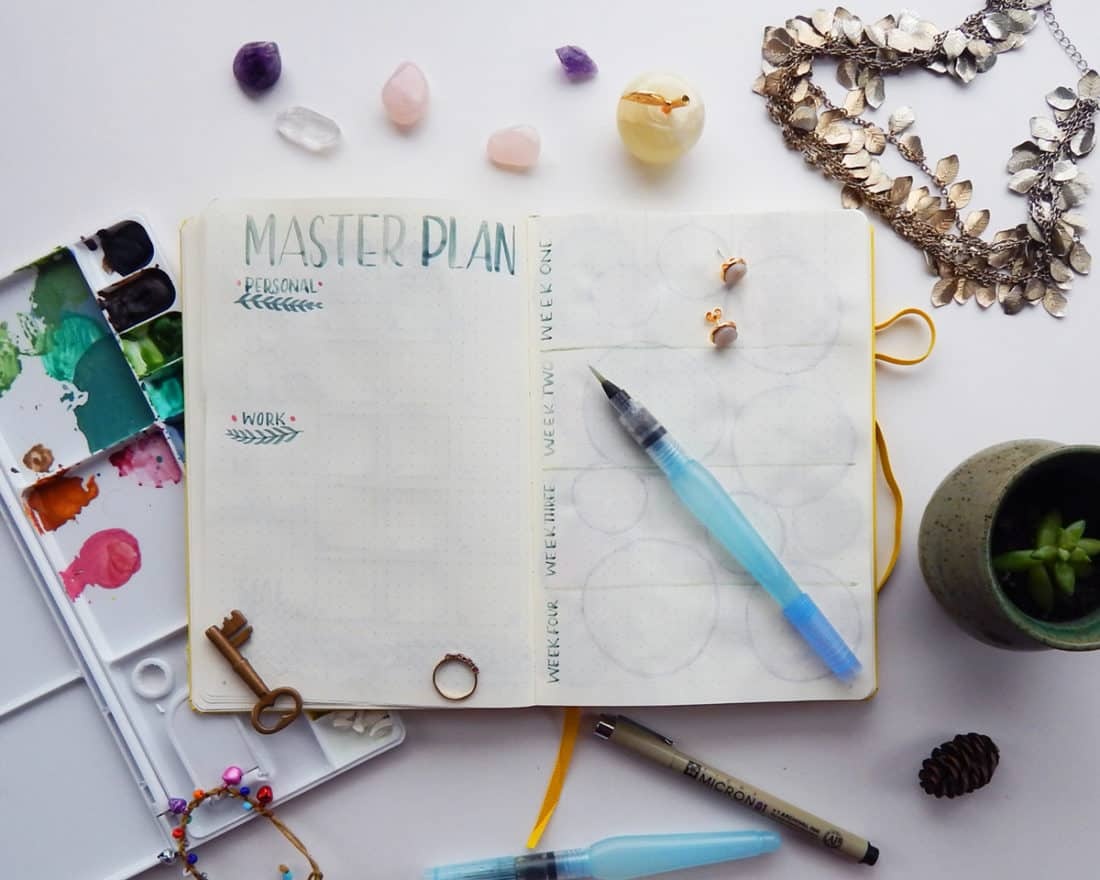 An empty Master Plan spread in a bullet journal, painted with green watercolor. There are sections for Personal and Work goals.