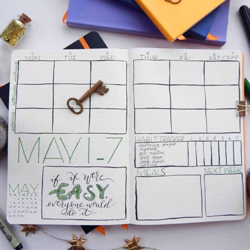 the block scheduler in a journal weekly spread