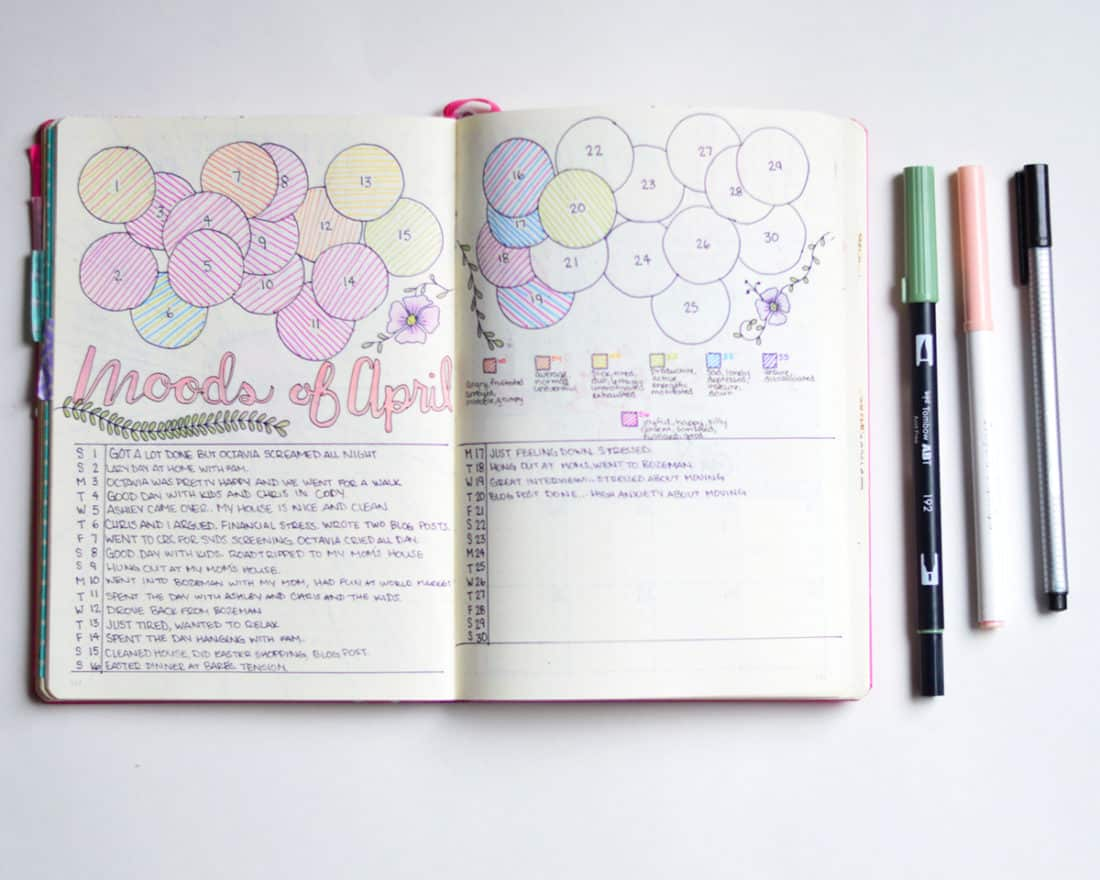 A bullet journal mood tracker for the month of April. Each day has a bubble at the top of the pages, with different colors representing different moods. There is a chart on the bottom to describe what caused the mood for each day.