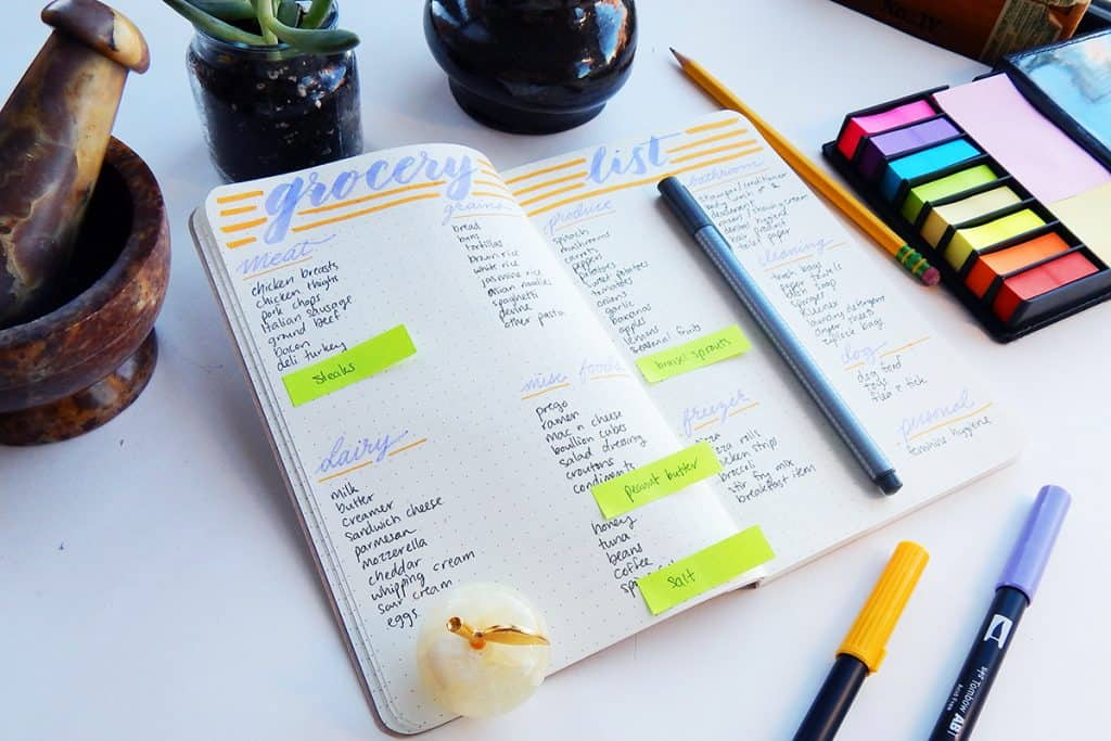 An image showing a post it notes master grocery list