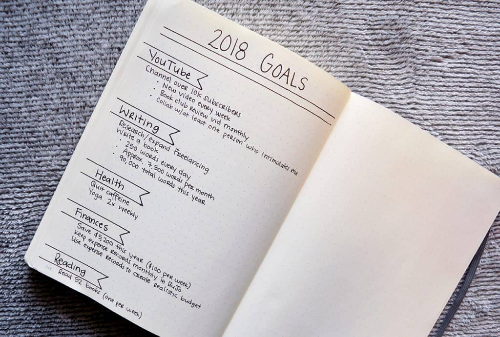 A bullet journal is open to a spread titled '2018 Goals'. The page lists different goals for this individual relating to YouTube, writing, health, finances, and reading.