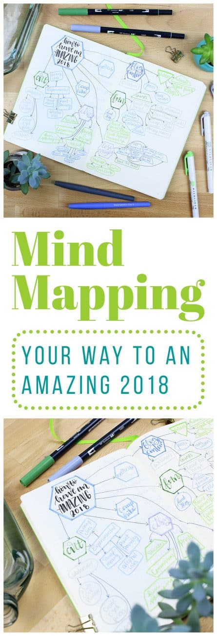 The new year brings tons of new ideas and exciting plans. That's why I love mind mapping so I can capture all my chaotic thoughts and bring my surge of thoughts to fruition!