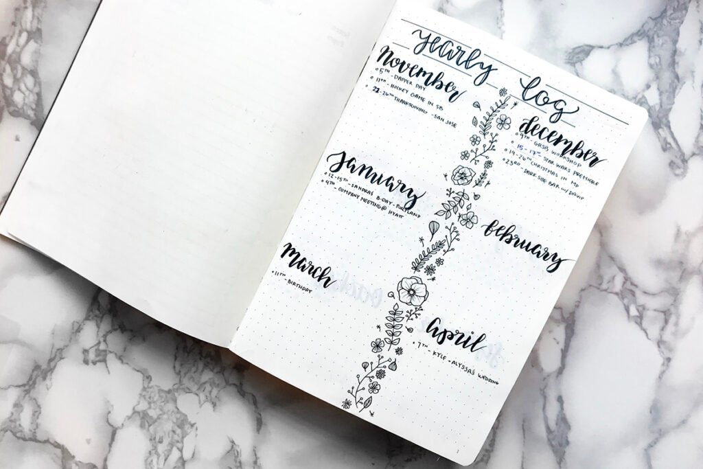 Yearly log in a bullet journal, used to keep track of birthdays and anniversaries.