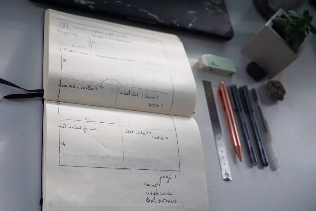 test bullet journal