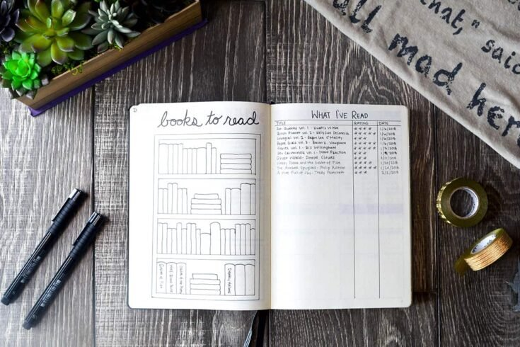 Using Your Bullet Journal to Track Your Reading