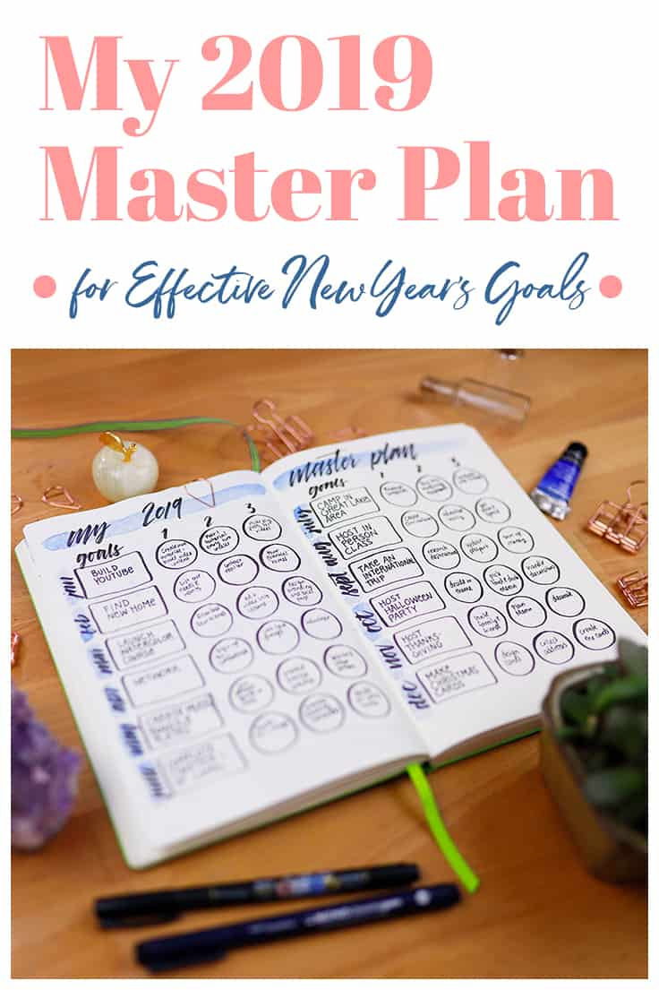 New Year's resolutions kinda suck. That's why I create a 2019 Master Plan instead! This method helps me set effective goals for a winning strategy in 2019.  #bulletjournal #2019bulletjournal #bulletjournalsetup #2019masterplan #goalsetting #newyeargoalsetting