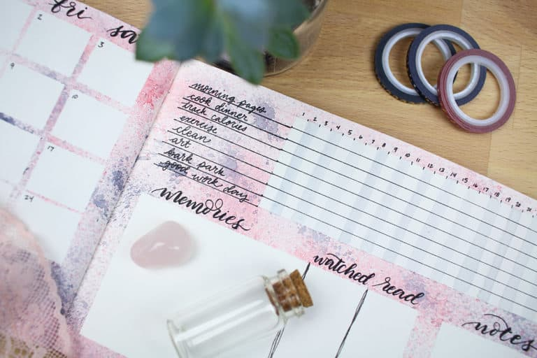The Ultimate Habit Tracker Guide: Build the Life You Want