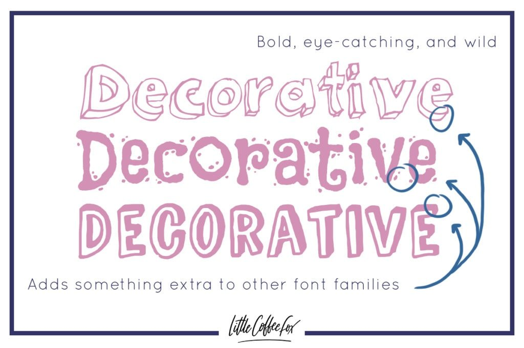 types of lettering fonts Decorative