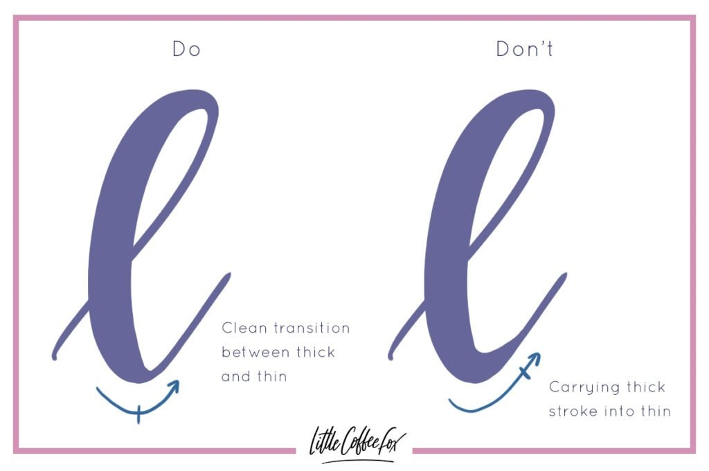 Brush lettering tips showing the difference between a clean and sloppy transition.