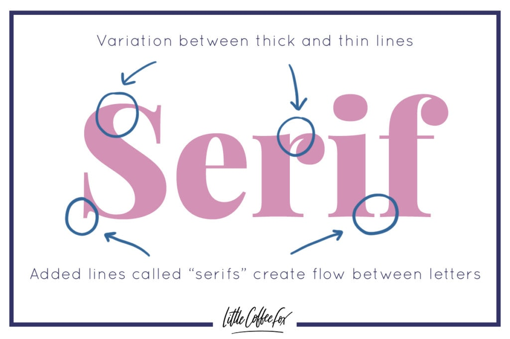 types of lettering fonts serif