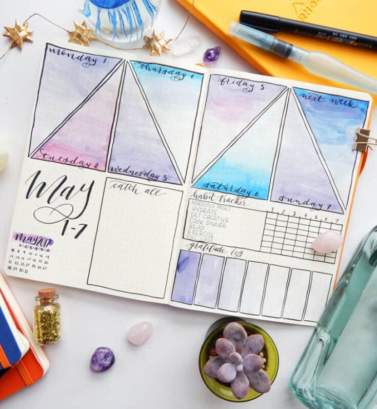How To Start A Bullet Journal: Step-By-Step