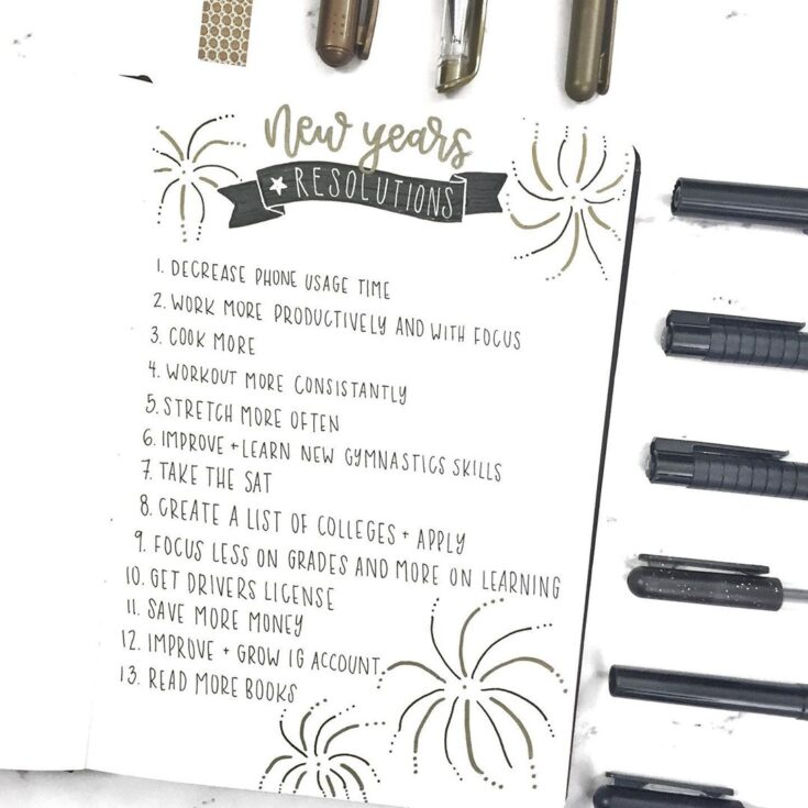 Track Your New Years Resolutions