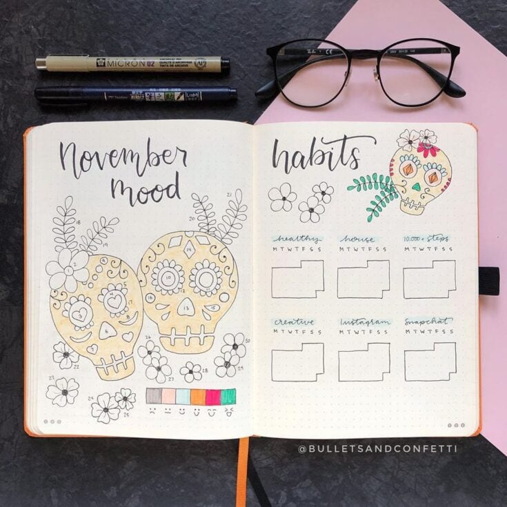 Theme Your Mood Tracker