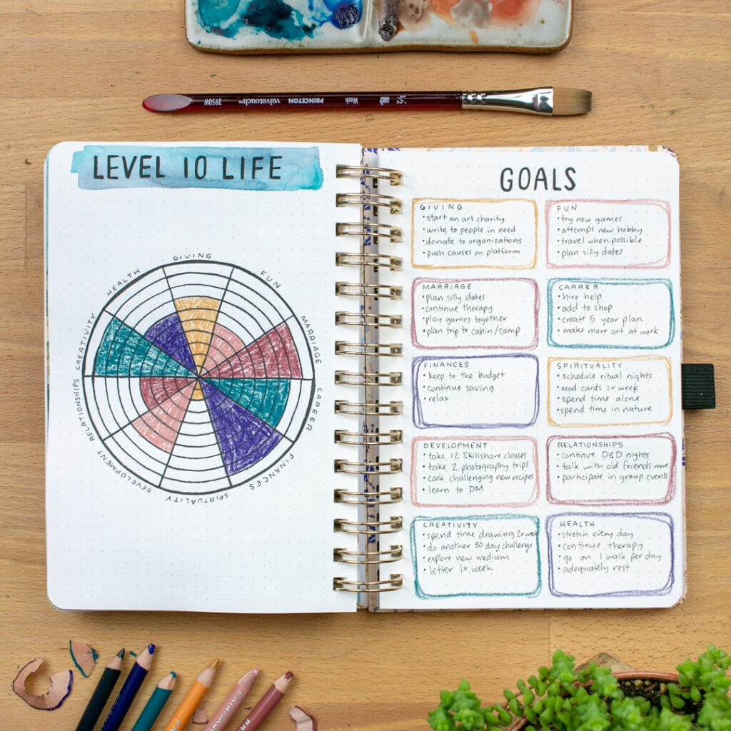 Level 10 life chart with new year goals in my 2021 bullet journal setup