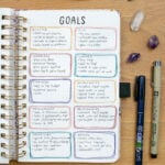 New year goals in my 2021 bullet journal setup
