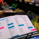 Grocery shopping is always a drag for me, so I found a way to make it a bit cheerier and a ton more efficient. I created this master grocery list in my bullet journal so I can use it again and again.